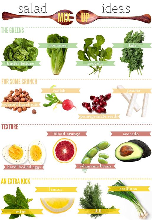 Guia fácil de como fazer uma bela salada (Fonte: Cupcake and Cashmere)