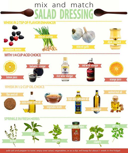 Molhos para salada (Fonte: Pinterest)